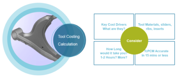 TcPCM Webinar For Plastic Injection Moulding and Die Casting